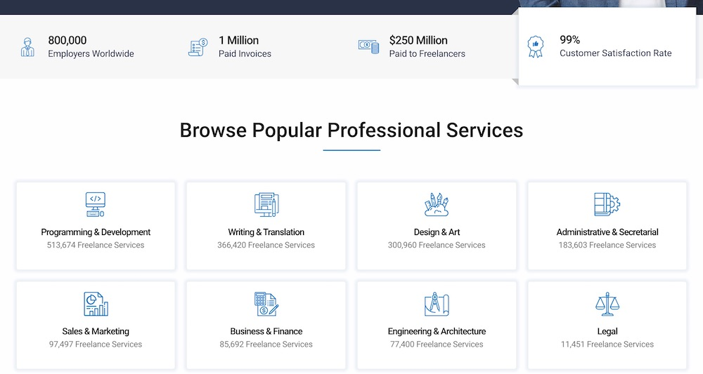 Guru Freelance Services #MakeMoney #MoneyMakingIdeas #WorkAtHome #WorkFromHome #RemoteWork #Entrepreneur #Freelance #Career #JobOpportunities #HomeBased